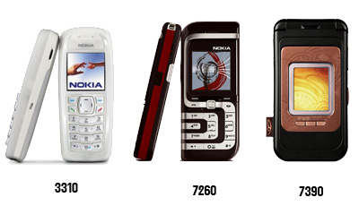 Nokia series that Rinaz uses