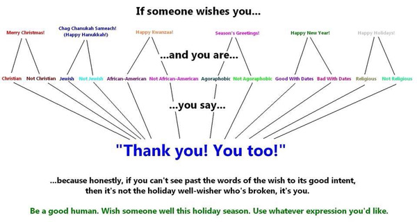 What to say if someone wishes you Merry Christmas and you are not Christian
