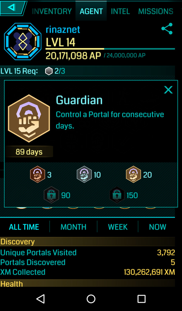 rinaz.net Ingress Guardian