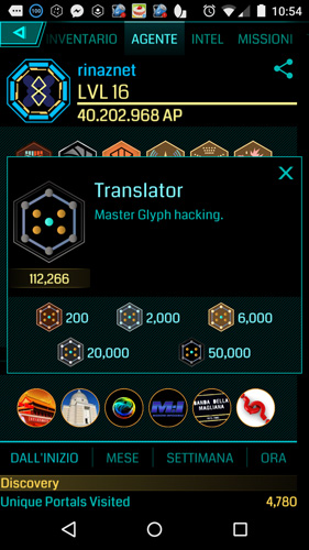 rinaz.net Ingress level 16